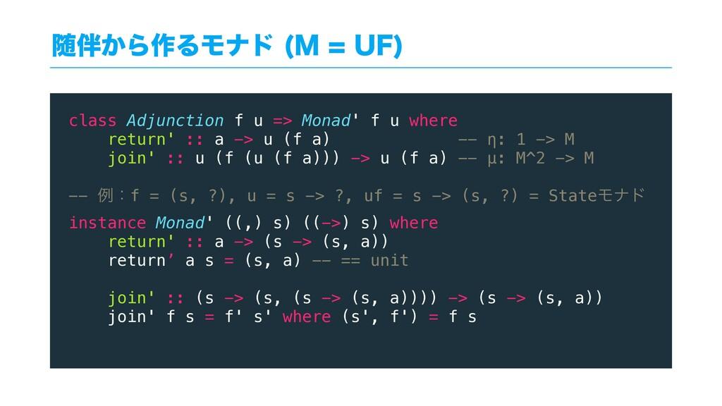 ਵ͔Β࡞ΔϞφυ .6'  class Adjunction f u => Mona...