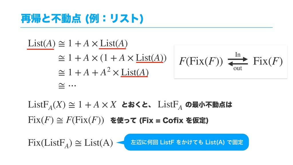 ࠶ؼͱෆಈ ྫɿϦετ  List(A) ≅ 1 + A × List(A) ≅ 1 + ...
