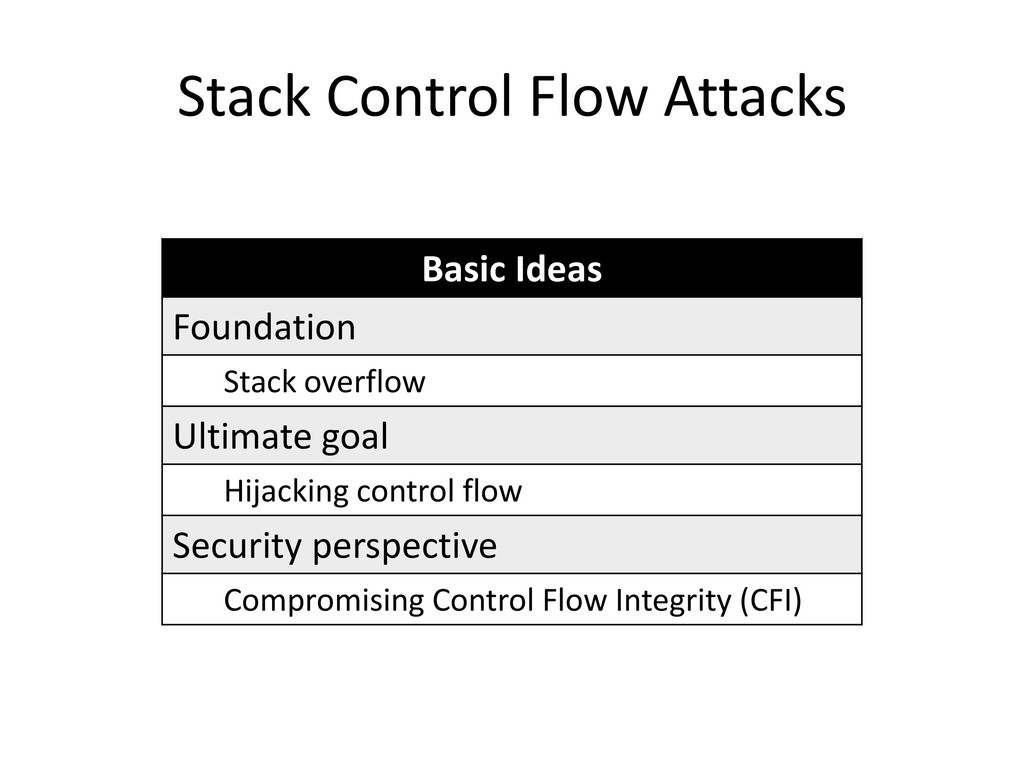 Stack Control Flow Attacks Basic Ideas Foundati...