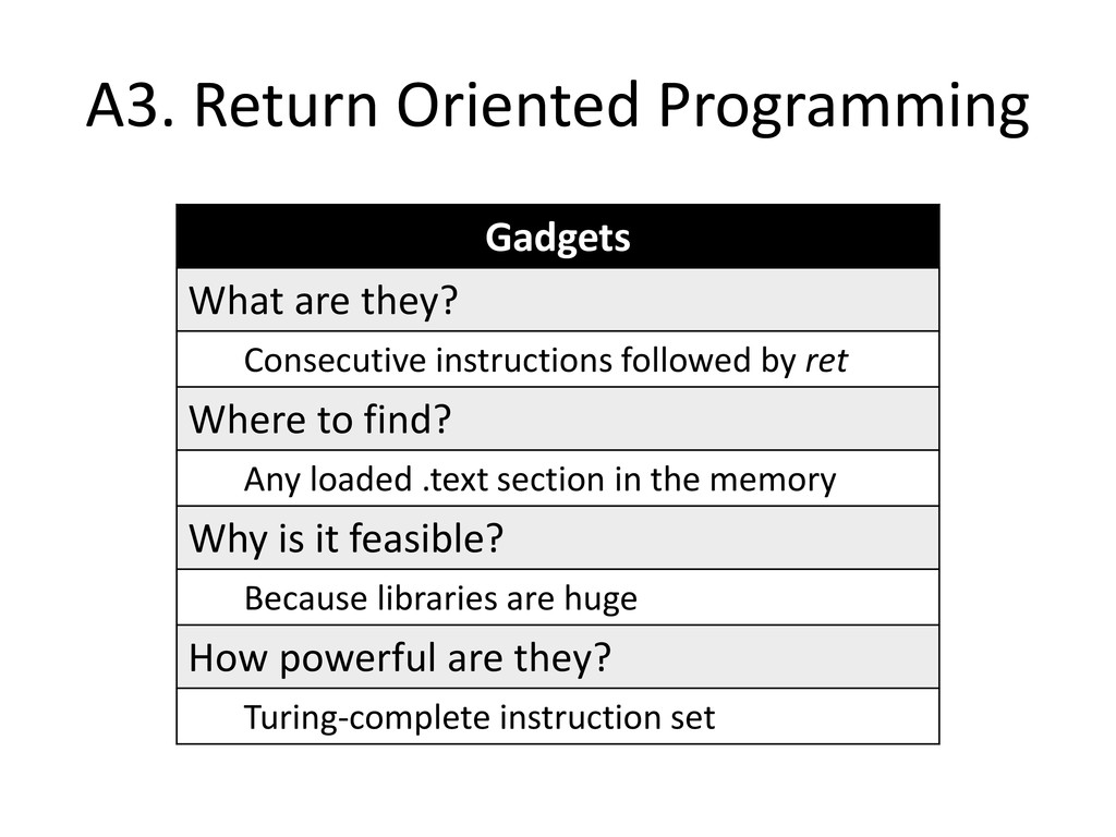 A3. Return Oriented Programming Gadgets What ar...