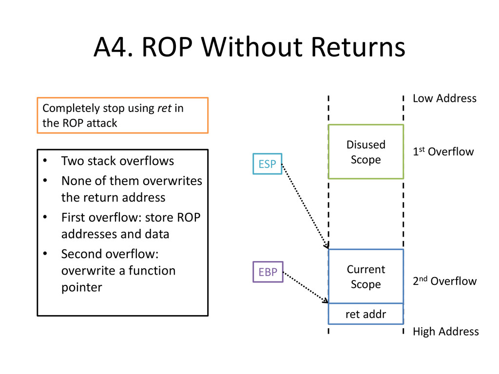 A4. ROP Without Returns • Two stack overflows •...