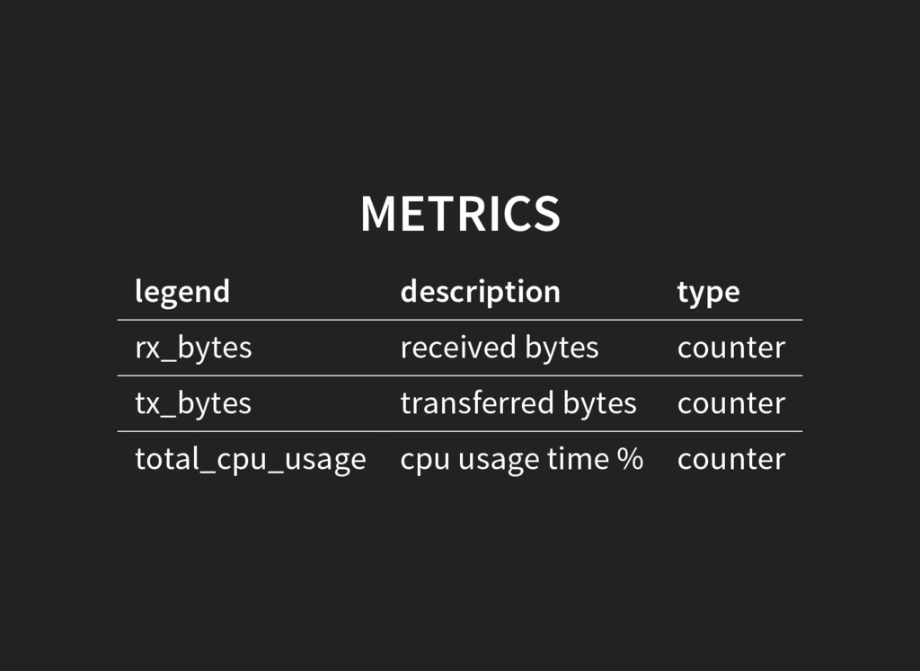 METRICS legend description type rx_bytes receiv...