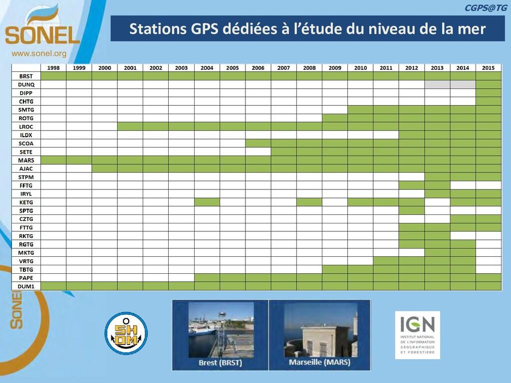 www.sonel.org CGPS@TG Stations GPS dédiées à l'...