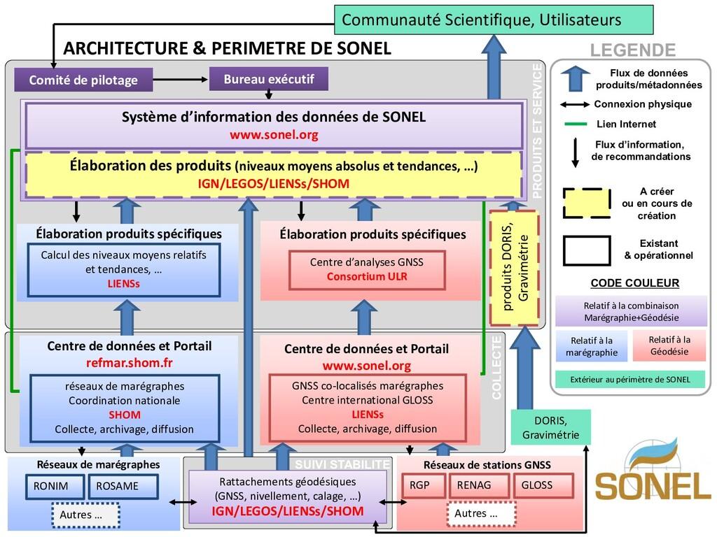 Bureau exécutif ARCHITECTURE & PERIMETRE DE SON...