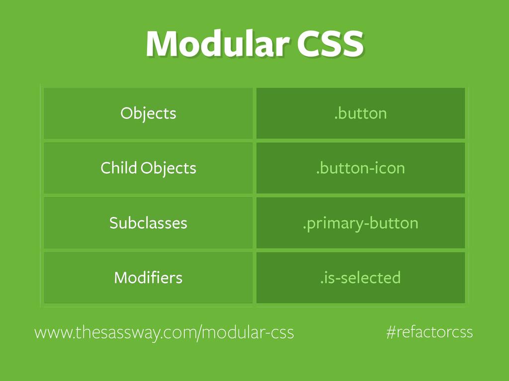 Modular CSS Objects .button Child Objects .butt...