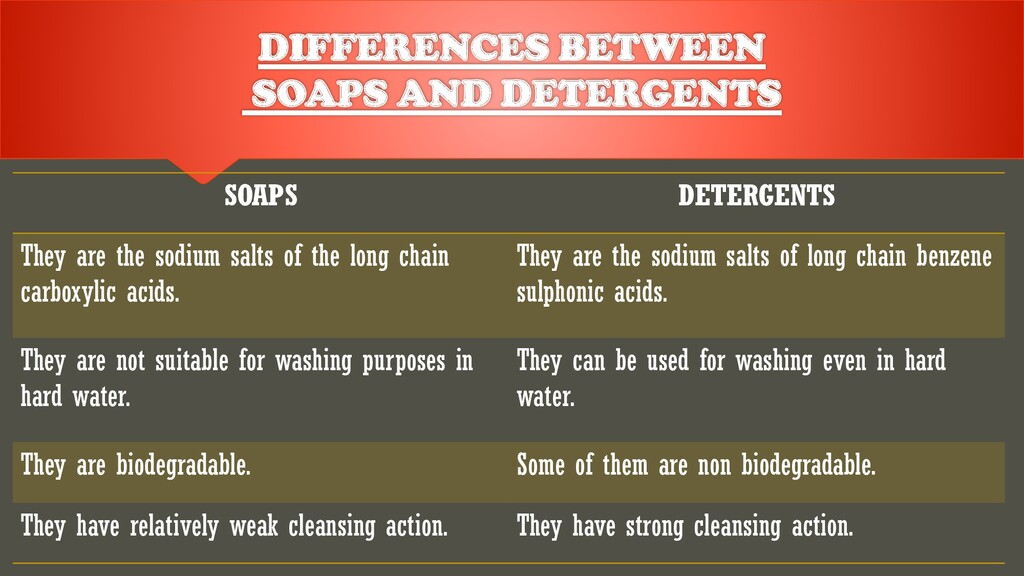 DIFFERENCES BETWEEN SOAPS AND DETERGENTS SOAPS ...
