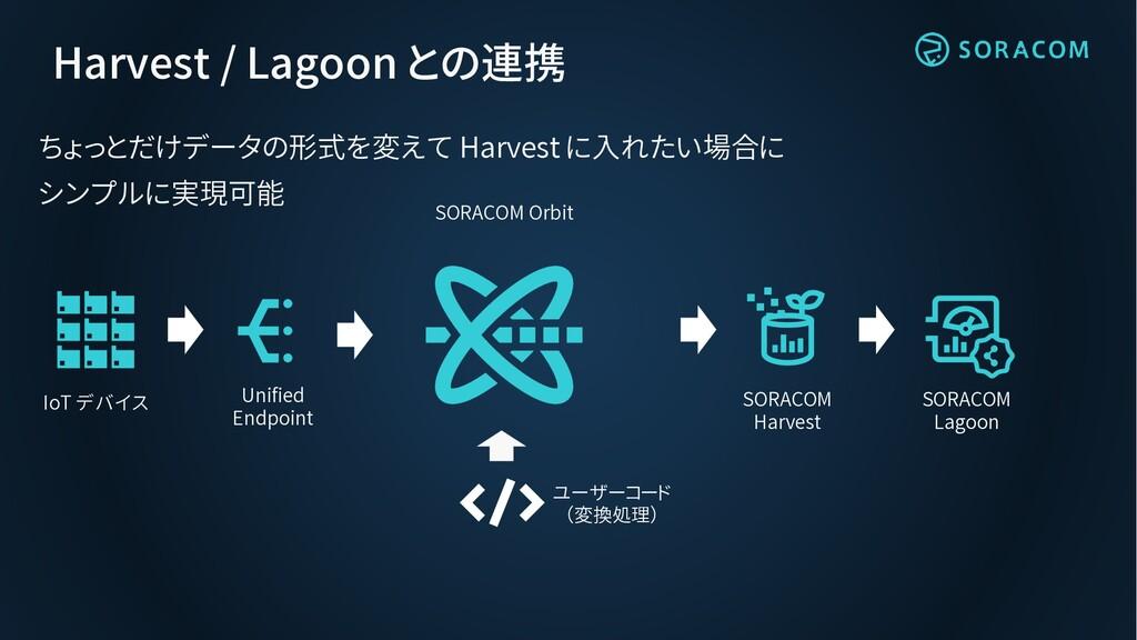 Harvest / Lagoon との連携 ちょっとだけデータの形式を変えて Harvest ...