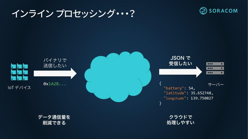 インライン プロセッシング・・・? όΠφϦͰ ૹ৴͍ͨ͠ 0x1A2B... IoT デバイ...
