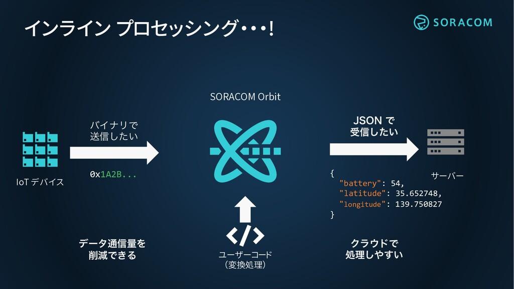 インライン プロセッシング・・・! όΠφϦͰ ૹ৴͍ͨ͠ 0x1A2B... IoT デバイ...