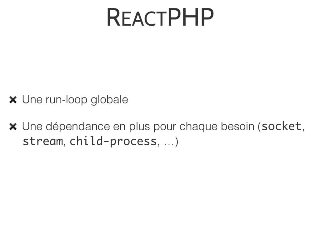 REACTPHP ✖ Une run-loop globale ✖ Une dépendanc...