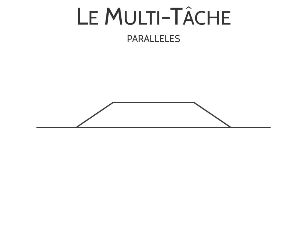 LE MULTI-TÂCHE PARALLELES