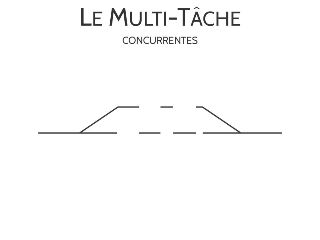 LE MULTI-TÂCHE CONCURRENTES