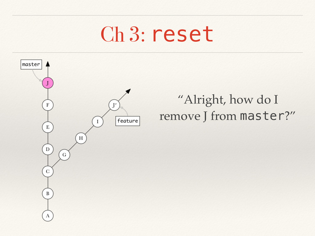 """Ch 3: reset """"Alright, how do I remove J from ma..."""