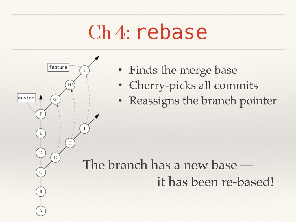 Ch 4: rebase • Finds the merge base • Cherry-pi...
