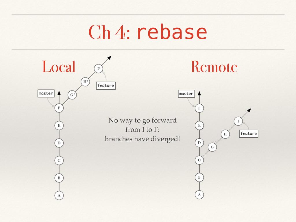 Ch 4: rebase Local Remote No way to go forward ...