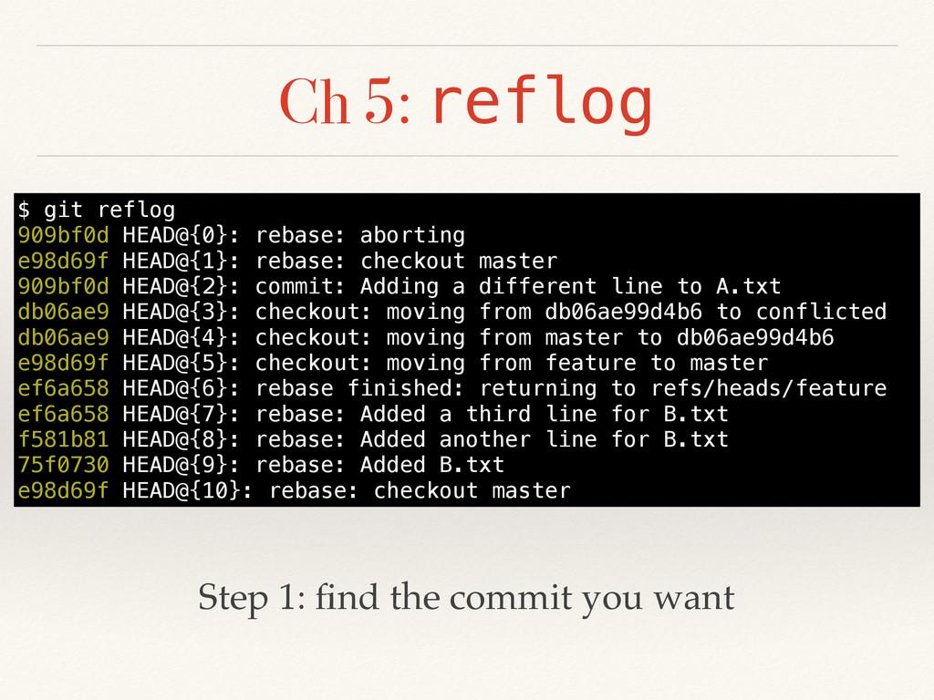 Ch 5: reflog $ git reflog 909bf0d HEAD@{0}: reb...