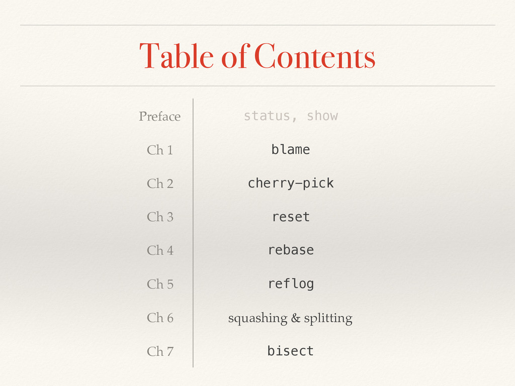 Table of Contents Preface status, show Ch 1 bla...
