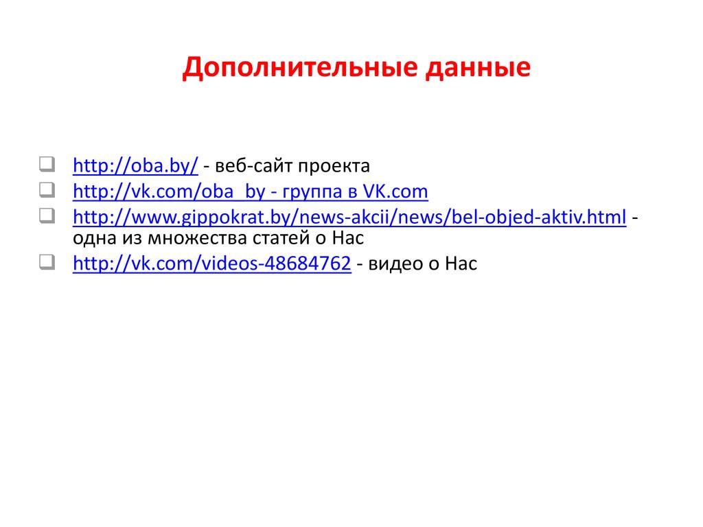 Дополнительные данные  http://oba.by/ - веб-са...