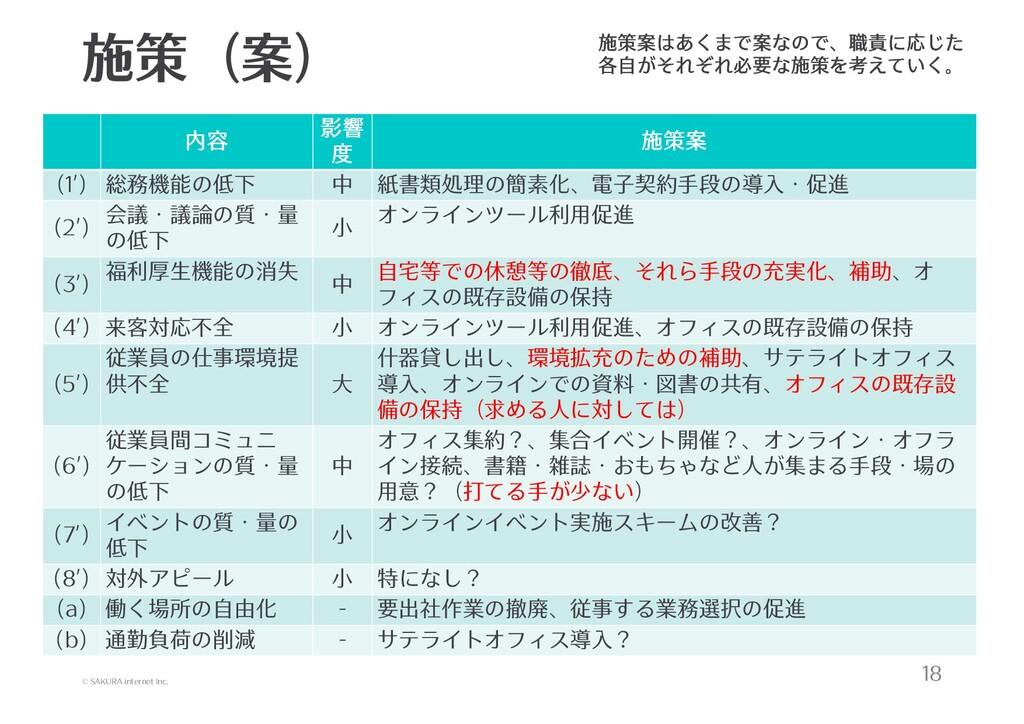 © SAKURA internet Inc. 施策(案) 18 内容 影響 度 施策案 (1'...