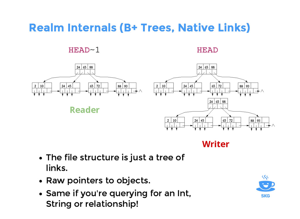 Realm Internals (B+ Trees, Native Links) Realm ...