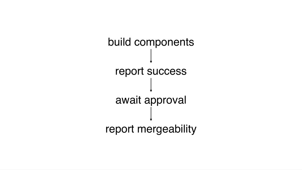 report success build components await approval ...