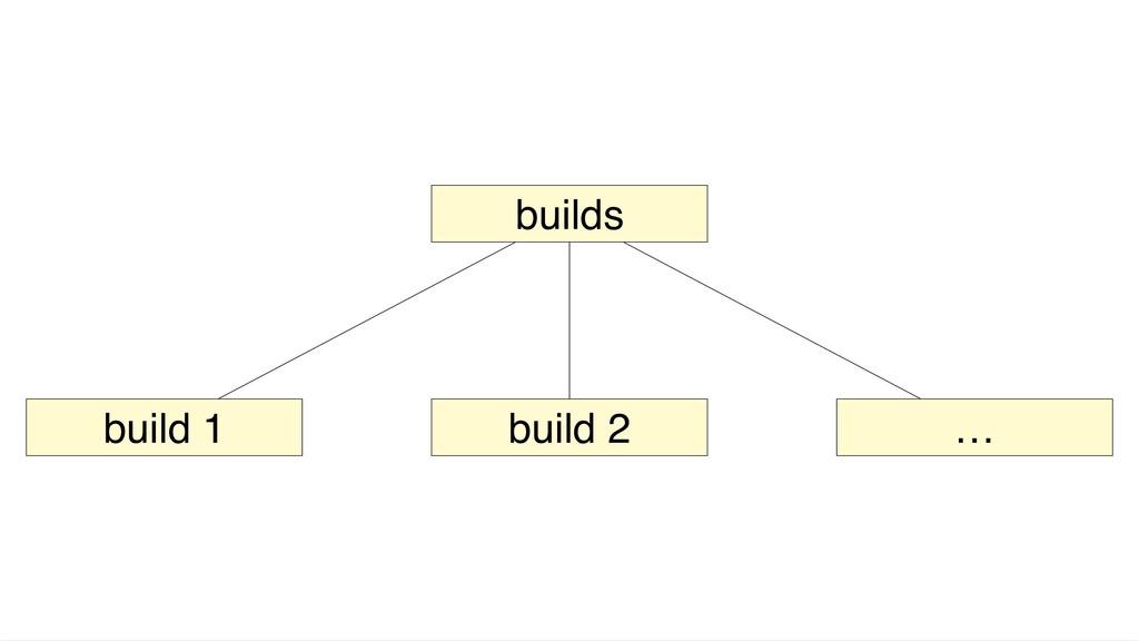 builds build 1 build 2 …
