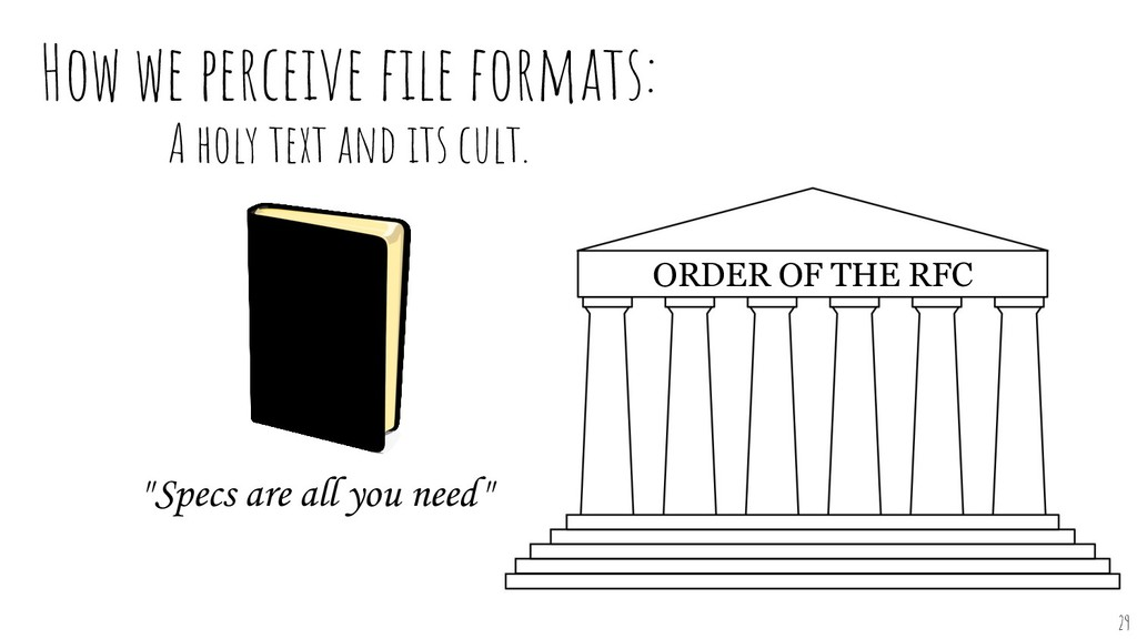 A holy text and its cult. How we perceive file f...