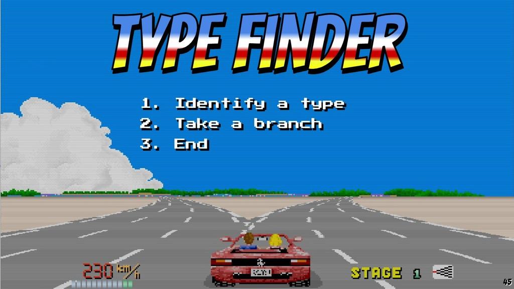 1. Identify a type 2. Take a branch 3. End 1. I...