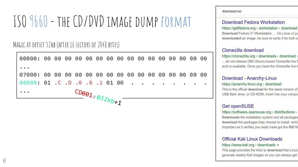 ISO 9660 - the CD/DVD image dump format Magic a...