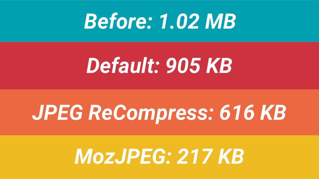 Before: 1.02 MB Default: 905 KB JPEG ReCompress...