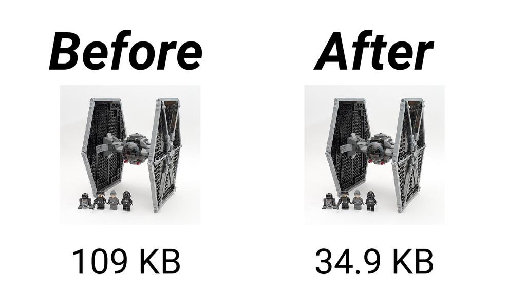 109 KB 34.9 KB Before After