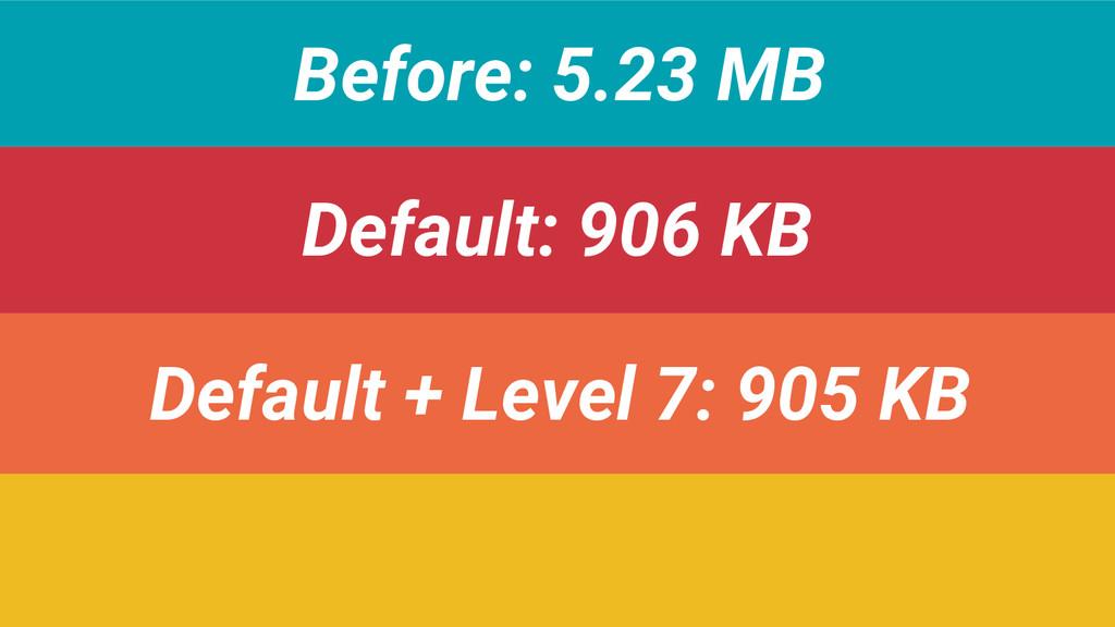 Before: 5.23 MB Default: 906 KB Default + Level...