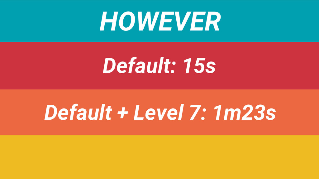 HOWEVER Default: 15s Default + Level 7: 1m23s