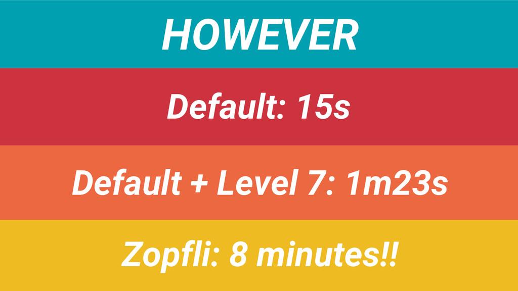 HOWEVER Default: 15s Default + Level 7: 1m23s Z...