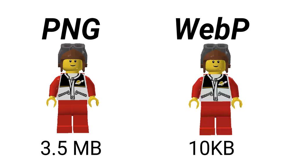 10KB PNG WebP 3.5 MB