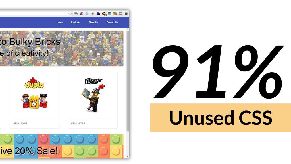 91% Unused CSS