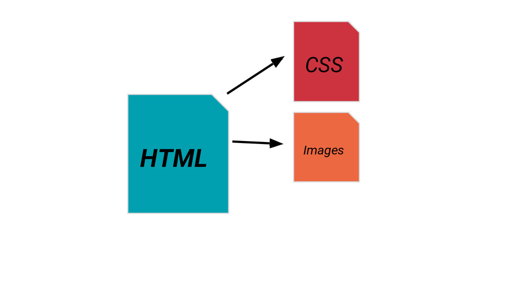 HTML CSS Images