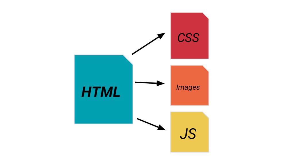 HTML CSS JS Images
