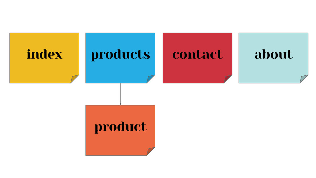 index products product contact about