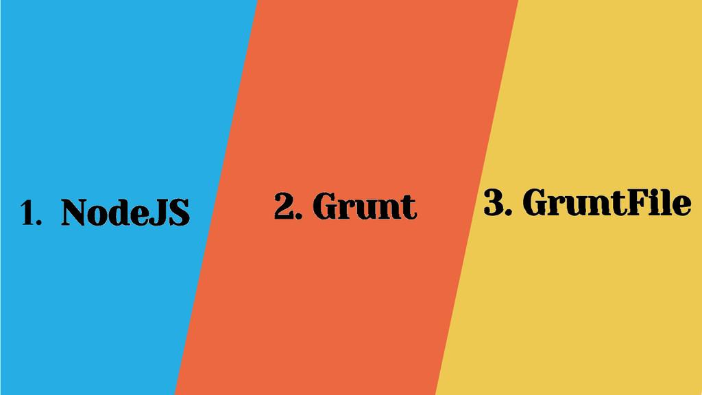 1. NodeJS GruntFile 2. Grunt 3. GruntFile