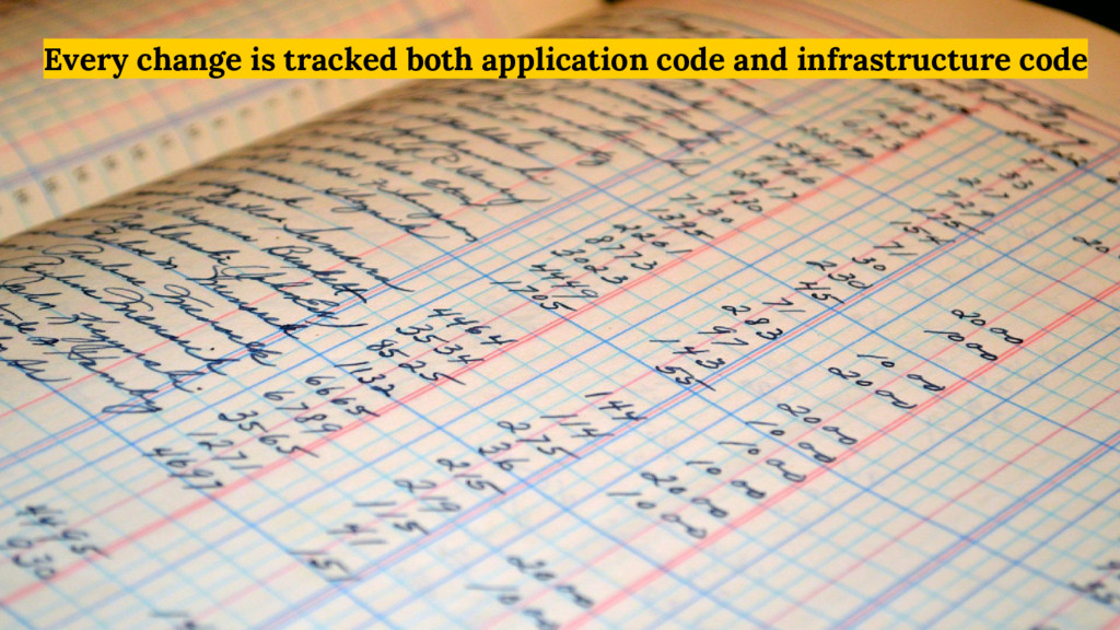 Every change is tracked both application code a...