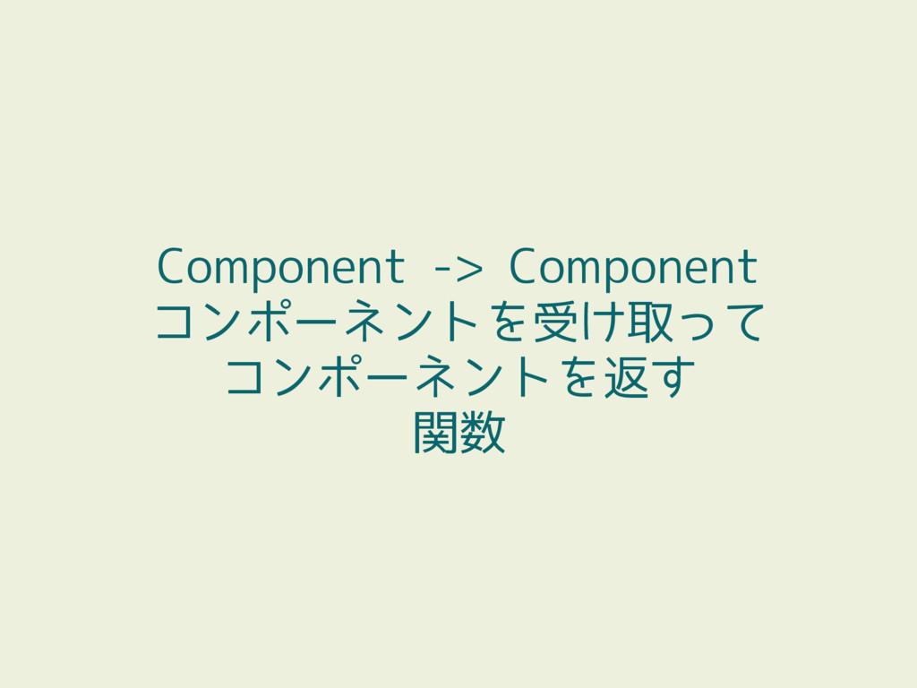 Component -> Component コンポーネントを受け取って コンポーネントを返す...