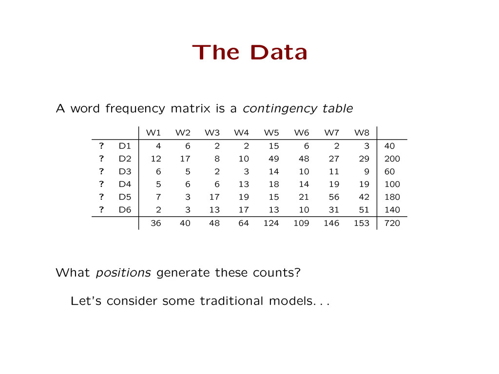 The Data A word frequency matrix is a contingen...