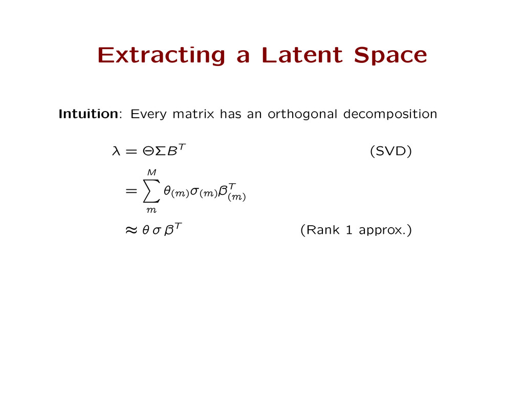 Extracting a Latent Space Intuition: Every matr...