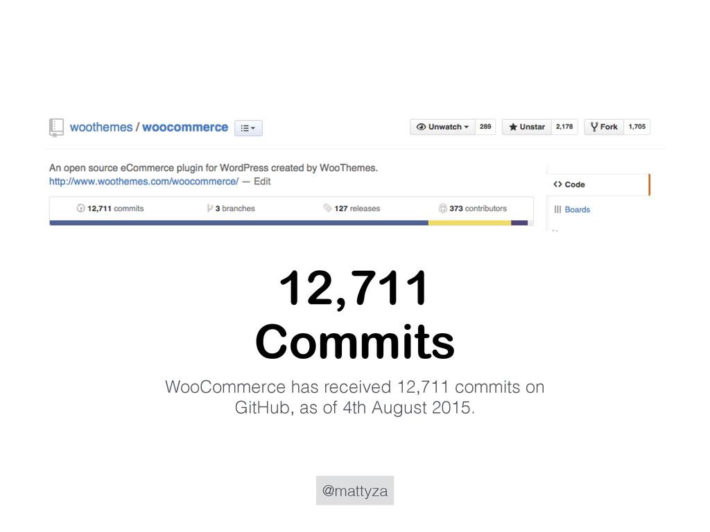 @mattyza 12,711 Commits WooCommerce has receive...