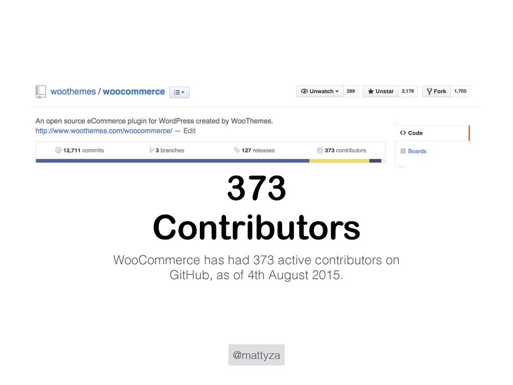 @mattyza 373 Contributors WooCommerce has had 3...