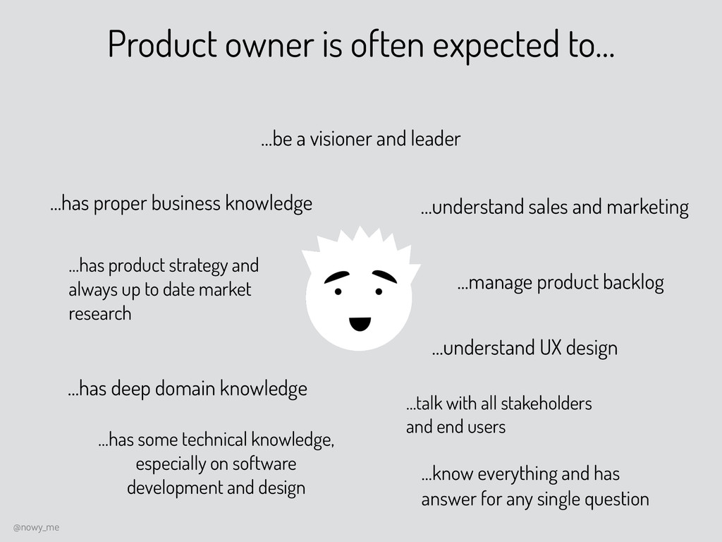 Product owner is often expected to… …has proper...