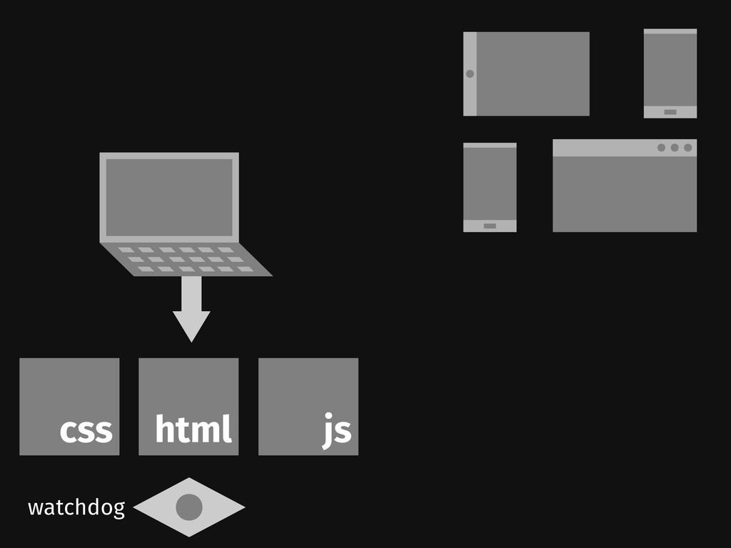html js watchdog css