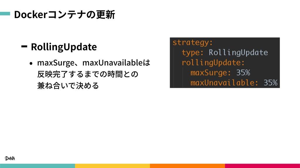 Dockerコンテナの更新 RollingUpdate • maxSurge、maxUnava...