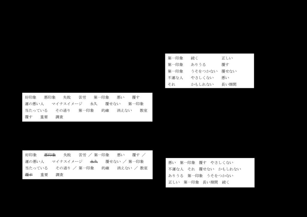 日本語を活用した英語プロソディ指導 全国英語教育学会第 43 回島根研究大会 2017 年 8...